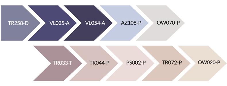 Tendencias de color Pintuco 2020 Libertad Profunda